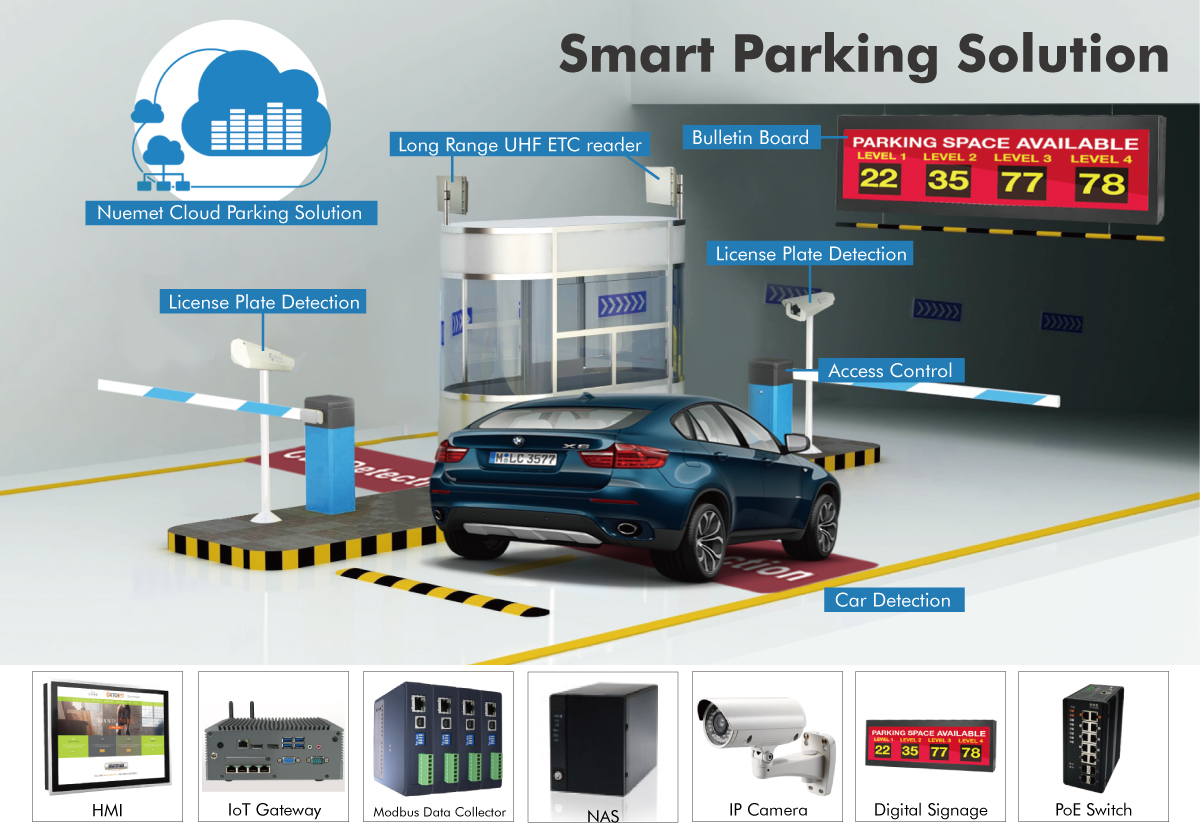 هوشمند سازی پارکینگ