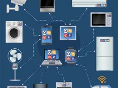 IoT چیست