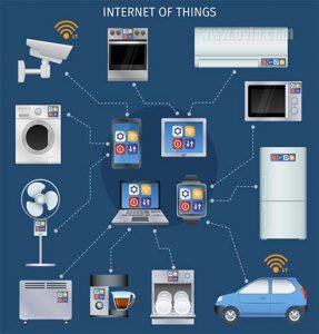 IoT چیست؟