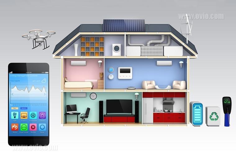 هوشمند کردن ساختمان