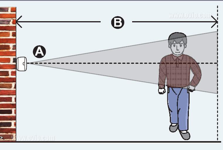 حسگر سنسور حرکتی