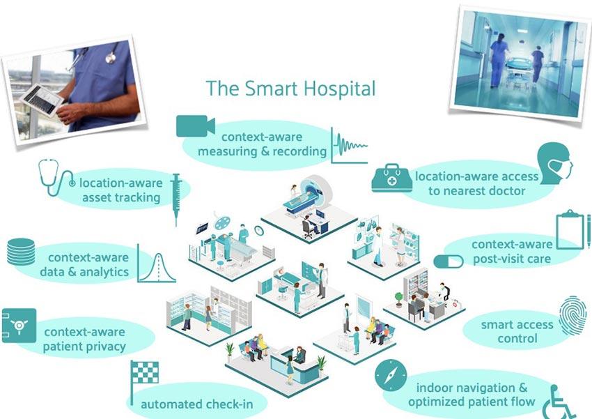 مزیت بیمارستان های هوشمند